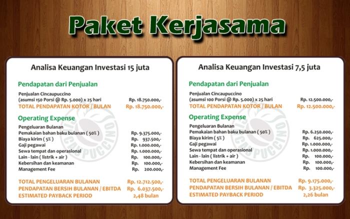 analisa keuangan cincaupuccino - info 082113337549